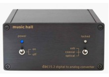Digital to Analogue Converter (DAC)